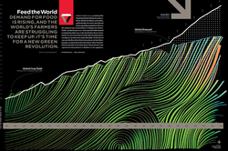 Wired_feedtheworld