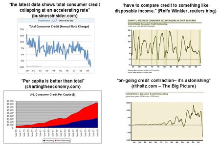 Credit_charts