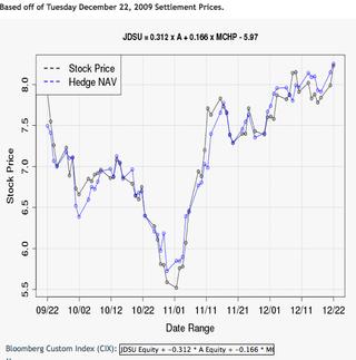 Wash-sale-chart