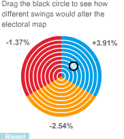 Ukelections_spin