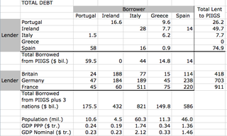 Redo_eurodebt_table1
