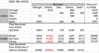 Redo_eurodebt_table2