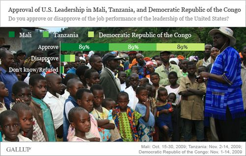 Mali-Tanzania-DRofC