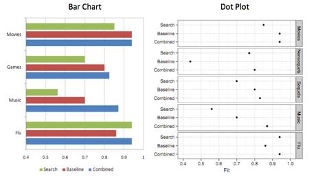 Dsn_charts