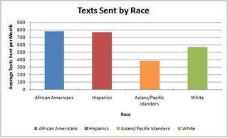 Gizmodo_texts_race_01