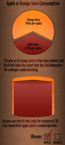 Apples-oranges1