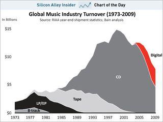 Bi_musicsales