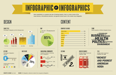Infographics_squared