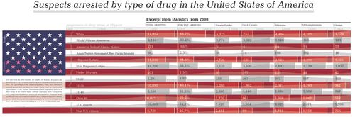 Visualizing_drug_info