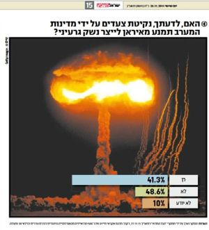Iran-Israel-Hayom