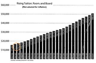Hu_tuition
