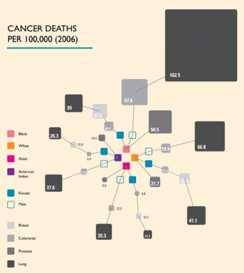 Visualizing_cancerrates