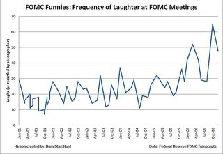 FOMC-Funnies-v2.0