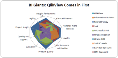 Qlikview_Performance