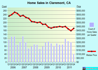 Claremont_homes