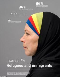 Info_beaut_refugees