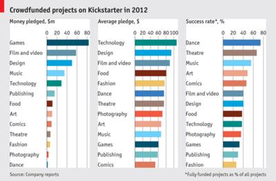 Econ_kickstarter1