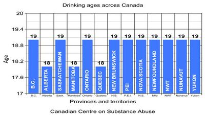 Cbc-drinking-graph