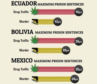 As_drug-and-murder-sentences