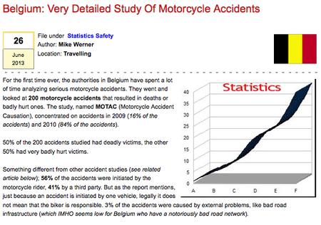 Motorbiker_chart
