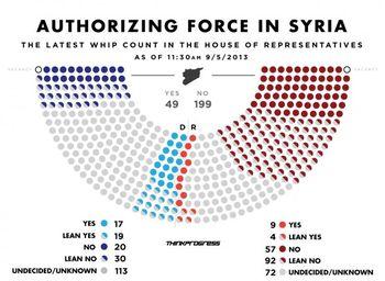 Kdrum_syria