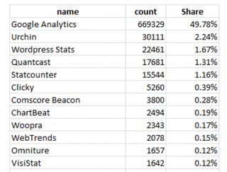 Analyticsseo_gatabletop