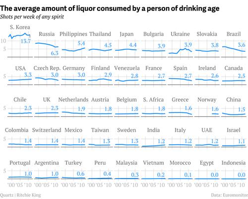 Quartz-liquor-consumption2