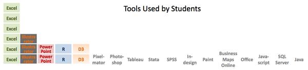 Class_tools_2