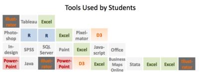 Class_tools_1