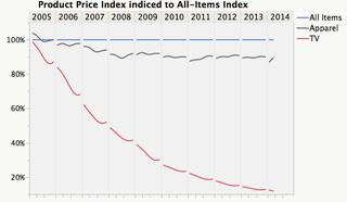 Redo_nytinflation2