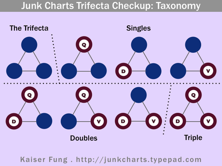 Reference page for Trifecta Checkup