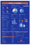 Boise-state-facts-figures-2014-updated