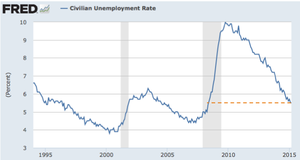 Painting the full picture of the employment situation