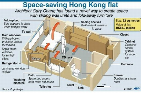 Mosquito, shoebox, and an ingenious apartment design ...