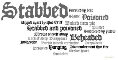 Redo_jc_shakespeare_deaths