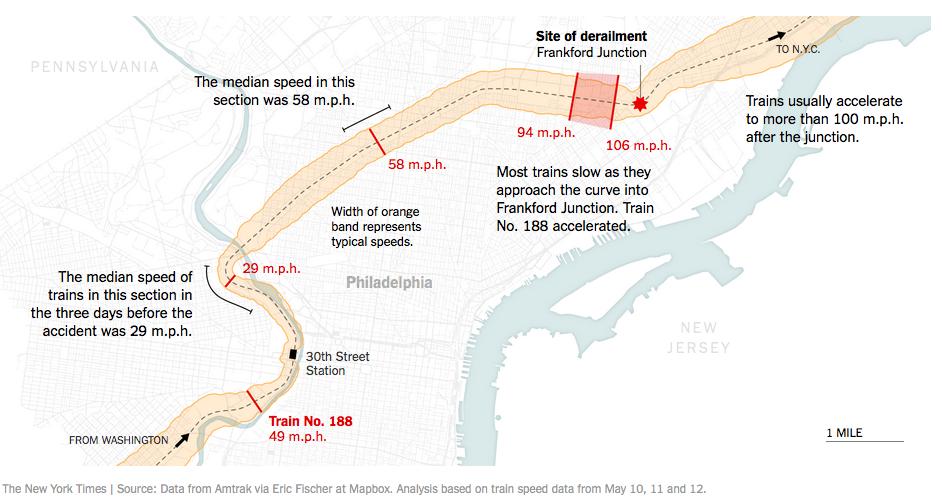 Junk Charts NYT - Nyt 2016 us election interactive map