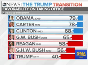 abcnews_trumptransition