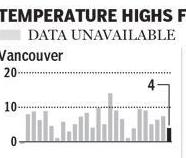 Nationalpost_weather-graphic-inset