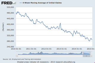 Fred_4wk_initial_claims_trend_5yr