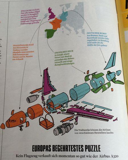Stern_airbus
