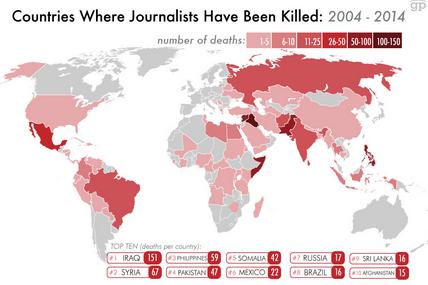 Gp_wherejournalistskilled
