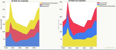 Redo_debt_compo_1