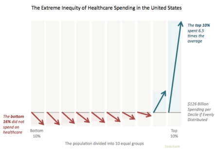 Redo_healthcarespend2