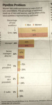 Wsj_gender_workforce_sm