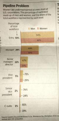 Wsj_gender_workforce_sm