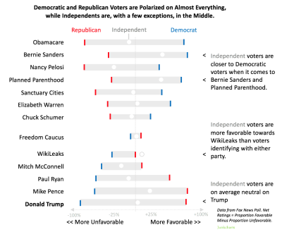 Redo_wp_favorability_chart