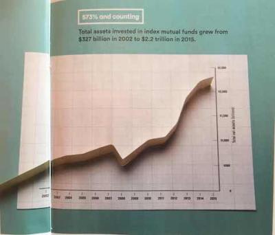 Schwab_indexfundassets_sm