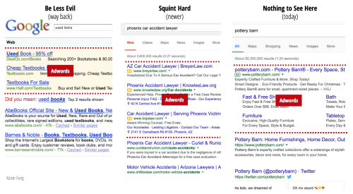 Google_searchad_indicators