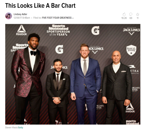 Light entertainment: this looks like a bar chart