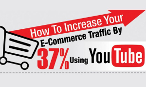 How-To-Increase-Your-E-Commerce-Traffic-By-37-percent-Using-YouTube